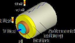 Gut bekannt Berechnung einer Rohrisolierung WY49