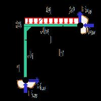 Rahmenberechnung bei verschiedenen lager und belastungsf llen for Statik auflager berechnen