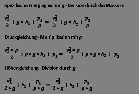 Bernoulli Energiegleichung Fur Stromungen